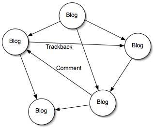 Blogosphere_1